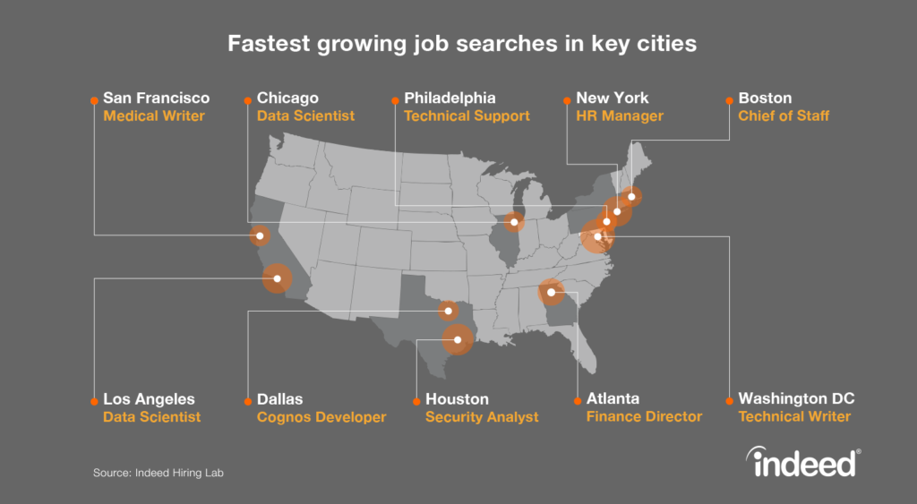 This map shows the fastest growing job searches in ten key cities across the United States.
