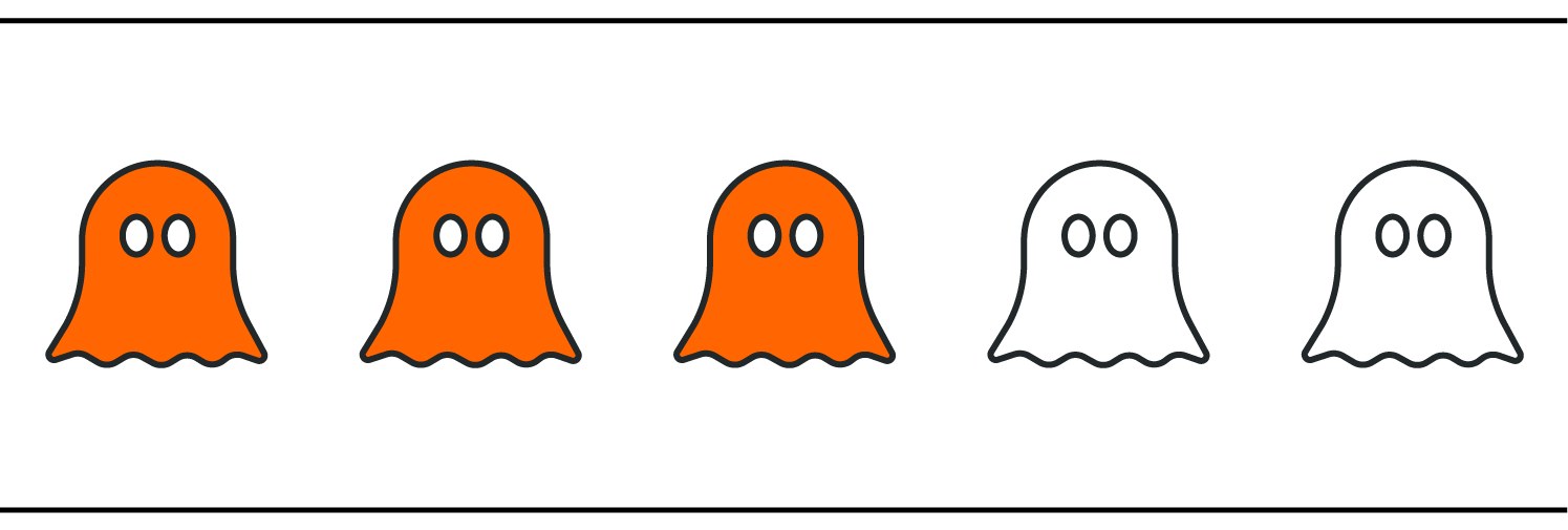 Three out of five spooky ghosts on our scary job scale.