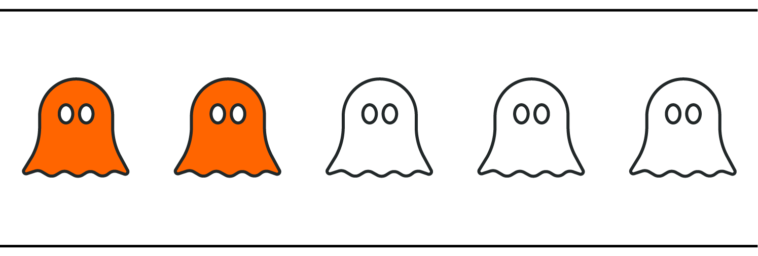 Two out of five spooky ghosts on our scary job scale.