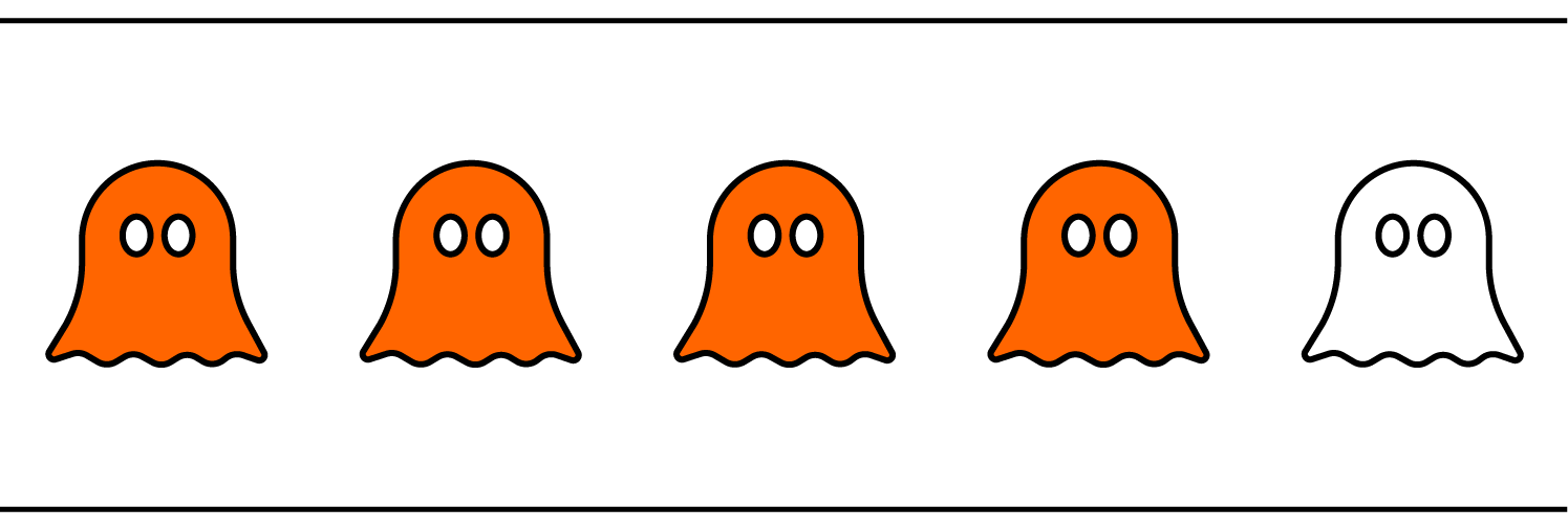 Four out of five spooky ghosts on our scary job scale.