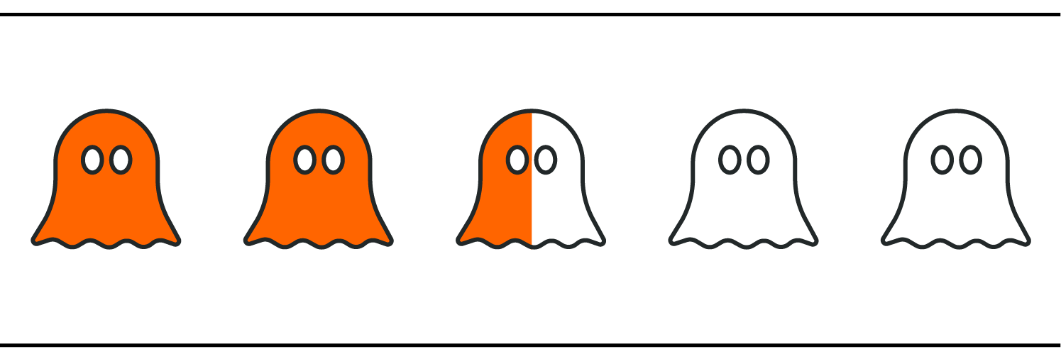 Two and a half out of five spooky ghosts on our scary job scale.