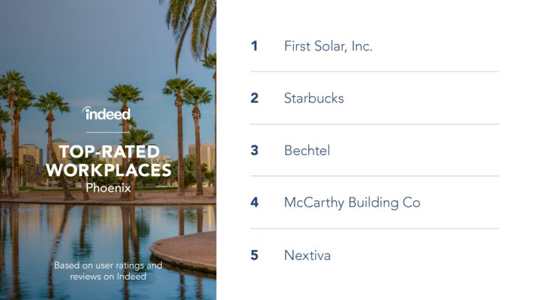 The top-rated workplaces in Phoenix are First Solar, Inc., Starbucks, Bechtel, McCarthy Building Co and Nextiva.