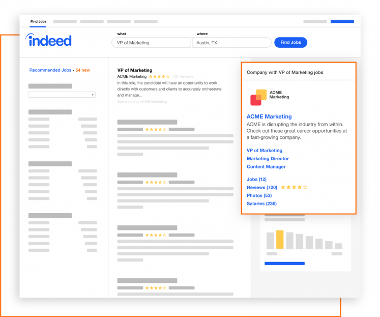 Image of an Indeed Featured Employer page.
