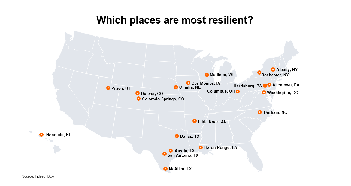 Which places are most resilient to recession?