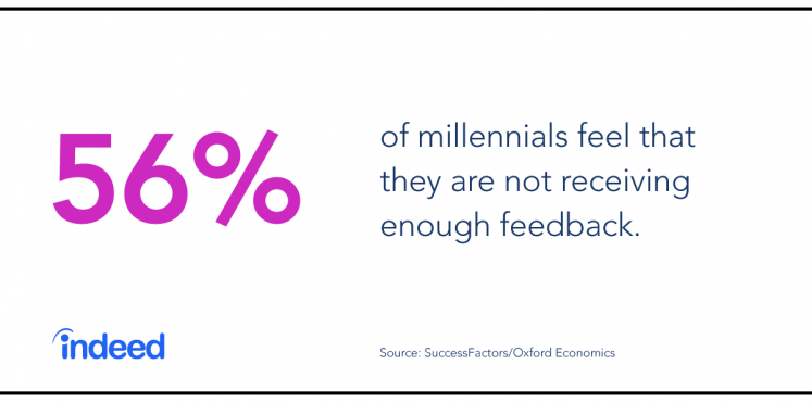millennials feel they are not receiving feedback