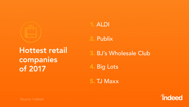Table showcasing the 5 hottest retail companies of 2017.
