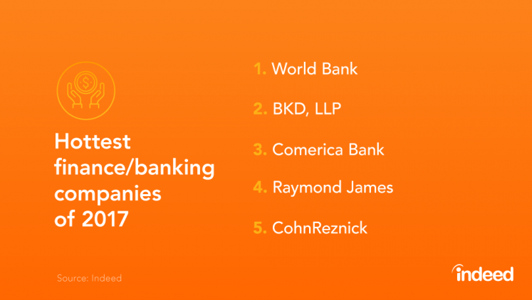 Table showcasing the 5 hottest finance/banking companies of 2017.