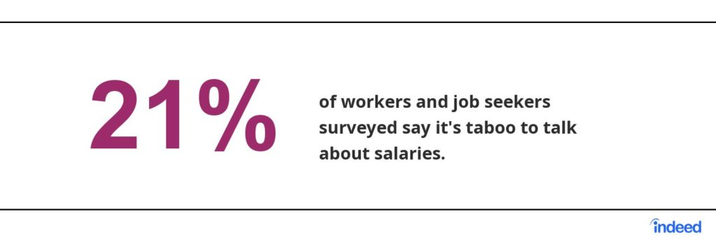 Indeed - women - jobs