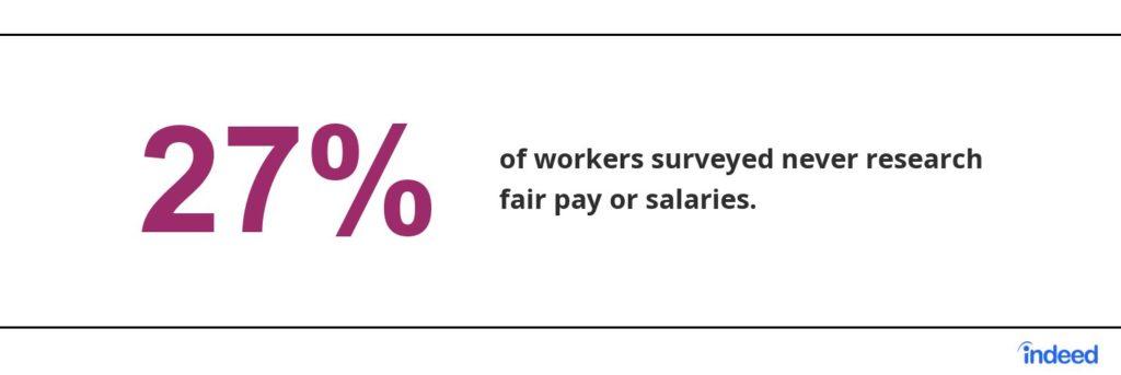 Indeed - fair pay - jobs