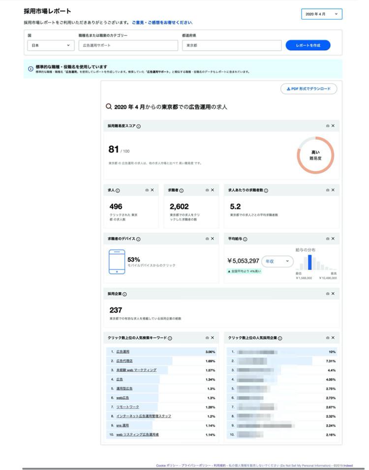 採用市場レポートの画面スクリーンショット
